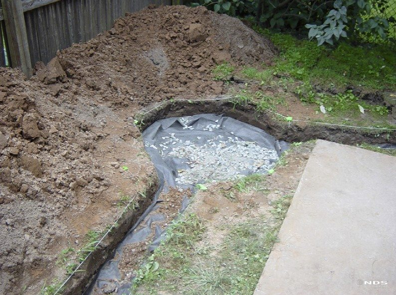 Landscape drainage and grading landscape solutions in for Landscape drainage